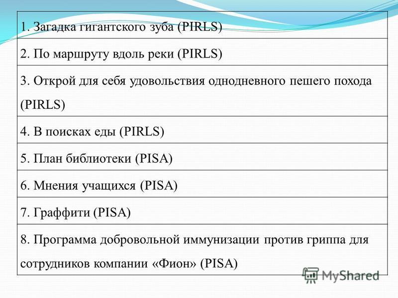 1. Загадка гигантского зуба (PIRLS) 2. По маршруту вдоль реки (PIRLS) 3. Открой для себя удовольствия однодневного пешего похода (PIRLS) 4. В поисках еды (PIRLS) 5. План библиотеки (PISA) 6. Мнения учащихся (PISA) 7. Граффити (PISA) 8. Программа добр