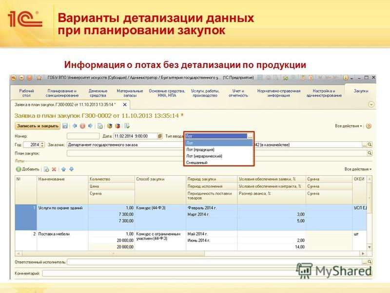 Варианты детализации данных при планировании закупок Информация о лотах без детализации по продукции