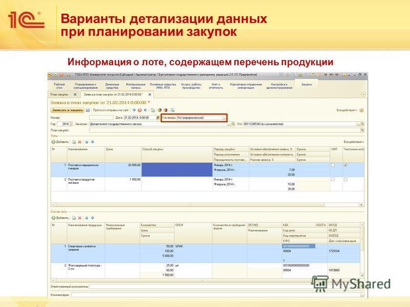 Варианты детализации данных при планировании закупок Информация о лоте, содержащем перечень продукции