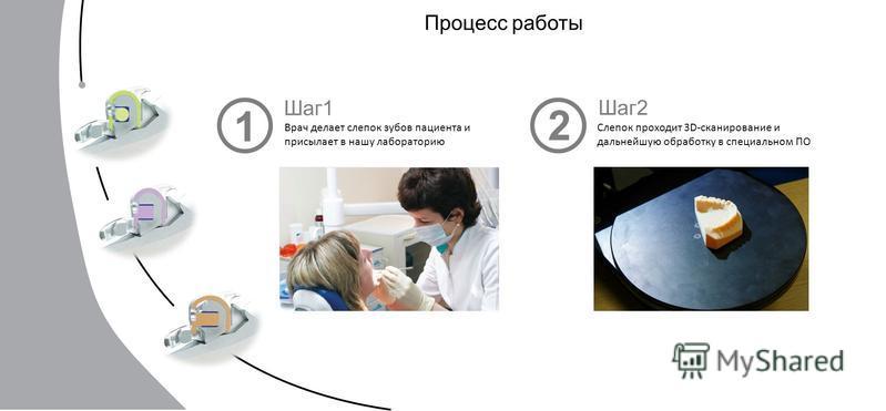 Процесс работы Шаг 1 Врач делает слепок зубов пациента и присылает в нашу лабораторию 2 1 Шаг 2 Слепок проходит 3D-сканирование и дальнейшую обработку в специальном ПО