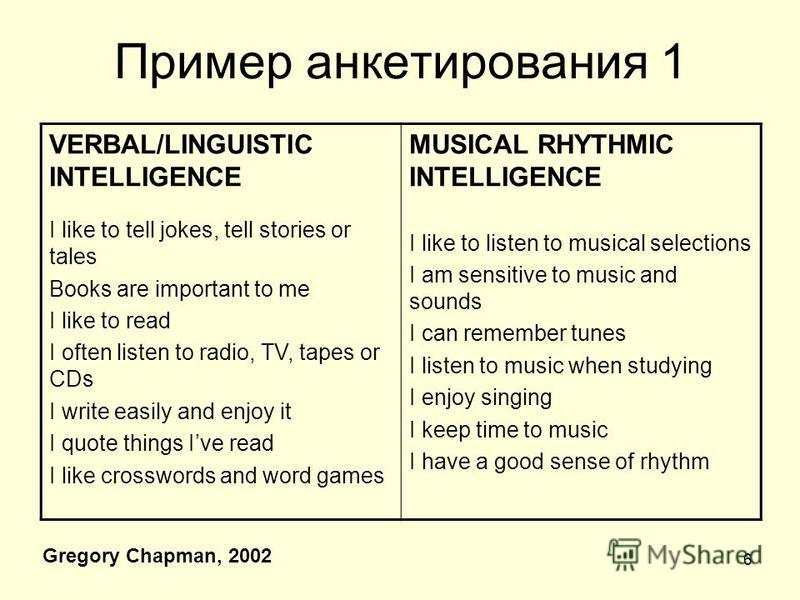 6 Пример анкетирования 1 VERBAL/LINGUISTIC INTELLIGENCE I like to tell jokes, tell stories or tales Books are important to me I like to read I often listen to radio, TV, tapes or CDs I write easily and enjoy it I quote things Ive read I like crosswor