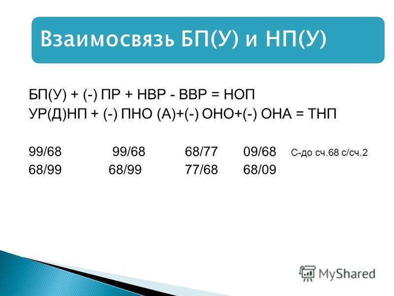 БП(У) + (-) ПР + НВР - ВВР = НОП УР(Д)НП + (-) ПНО (А)+(-) ОНО+(-) ОНА = ТНП 99/68 99/68 68/77 09/68 С-до сч.68 с/сч.2 68/99 68/99 77/68 68/09 Взаимосвязь БП(У) и НП(У)
