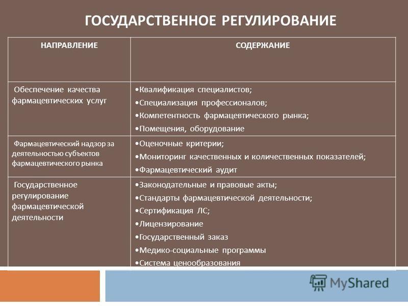 Инструкция О Порядке Приемки Продукции Птн И Тнп По Качеству П-7 - фото 8