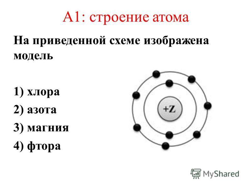 А1: строение атома На приведенной схеме изображена модель 1) хлора 2) азота 3) магния 4) фтора
