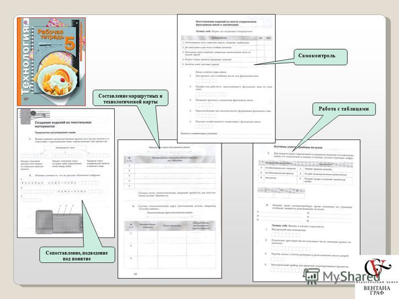 40 Самоконтроль Работа с таблицами Составление маршрутных и технологической карты Сопоставление, подведение под понятие