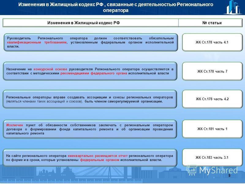 Изменения в Жилищный кодекс РФ, связанные с деятельностью Регионального оператора 5 Руководитель Регионального оператора должен соответствовать обязательным квалификационным требованиям, установленным федеральным органом исполнительной власти. ЖК Ст.