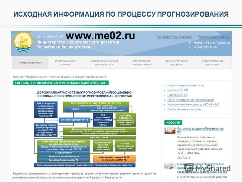 ИСХОДНАЯ ИНФОРМАЦИЯ ПО ПРОЦЕССУ ПРОГНОЗИРОВАНИЯ www.me02.ru