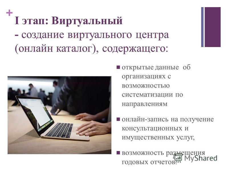 + открытые данные об организациях с возможностью систематизации по направлениям онлайн-запись на получение консультационных и имущественных услуг, возможность размещения годовых отчетов. I этап: Виртуальный - создание виртуального центра (онлайн ката