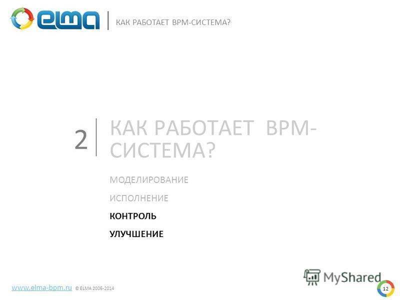МОДЕЛИРОВАНИЕ ИСПОЛНЕНИЕ КОНТРОЛЬ УЛУЧШЕНИЕ КАК РАБОТАЕТ BPM- СИСТЕМА? 2 www.elma-bpm.ru © ELMA 2006-2014 12