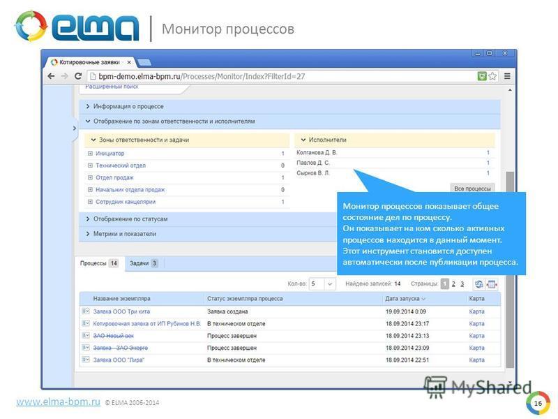 Монитор процессов www.elma-bpm.ru © ELMA 2006-2014 16 Монитор процессов показывает общее состояние дел по процессу. Он показывает на ком сколько активных процессов находится в данный момент. Этот инструмент становится доступен автоматически после пуб
