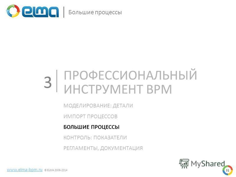 31 Большие процессы www.elma-bpm.ru © ELMA 2006-2014 МОДЕЛИРОВАНИЕ: ДЕТАЛИ ИМПОРТ ПРОЦЕССОВ БОЛЬШИЕ ПРОЦЕССЫ КОНТРОЛЬ: ПОКАЗАТЕЛИ РЕГЛАМЕНТЫ, ДОКУМЕНТАЦИЯ 3 ПРОФЕССИОНАЛЬНЫЙ ИНСТРУМЕНТ BPM