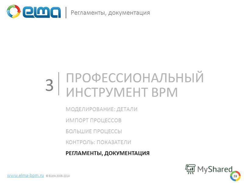 39 Регламенты, документация www.elma-bpm.ru © ELMA 2006-2014 МОДЕЛИРОВАНИЕ: ДЕТАЛИ ИМПОРТ ПРОЦЕССОВ БОЛЬШИЕ ПРОЦЕССЫ КОНТРОЛЬ: ПОКАЗАТЕЛИ РЕГЛАМЕНТЫ, ДОКУМЕНТАЦИЯ 3 ПРОФЕССИОНАЛЬНЫЙ ИНСТРУМЕНТ BPM