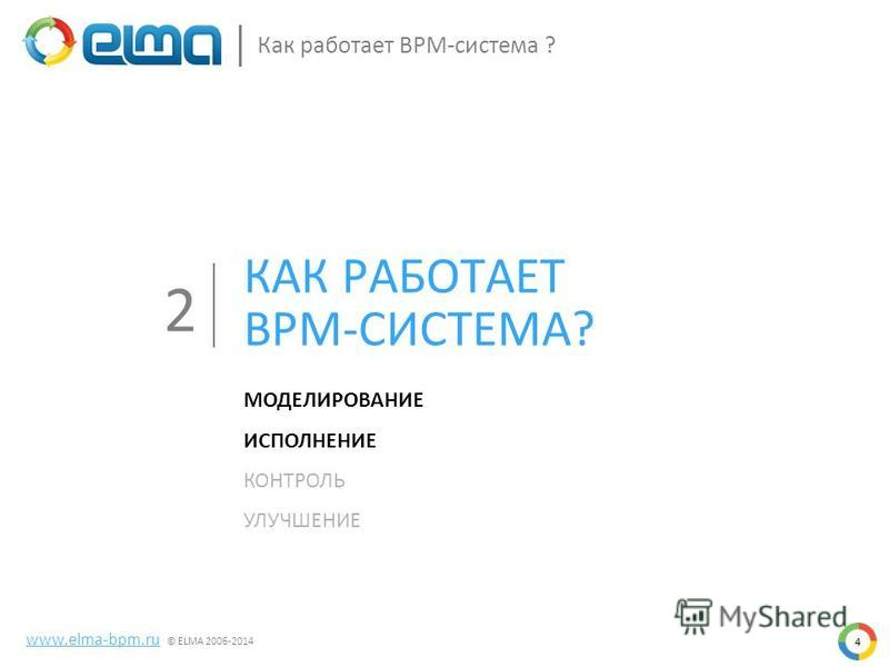 МОДЕЛИРОВАНИЕ ИСПОЛНЕНИЕ КОНТРОЛЬ УЛУЧШЕНИЕ КАК РАБОТАЕТ BPM-СИСТЕМА? 2 Как работает BPM-система ? www.elma-bpm.ru © ELMA 2006-2014 4