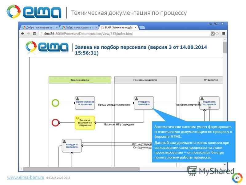 42 Техническая документация по процессу www.elma-bpm.ru © ELMA 2006-2014 Автоматически система умеет формировать и техническую документацию по процессу в формате HTML. Данный вид документа очень полезен при согласовании схем процессов на этапе проект