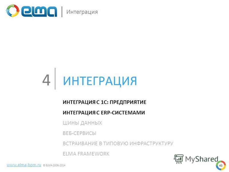 43 Интеграция www.elma-bpm.ru © ELMA 2006-2014 ИНТЕГРАЦИЯ С 1С: ПРЕДПРИЯТИЕ ИНТЕГРАЦИЯ С ERP-СИСТЕМАМИ ШИНЫ ДАННЫХ ВЕБ-СЕРВИСЫ ВСТРАИВАНИЕ В ТИПОВУЮ ИНФРАСТРУКТУРУ ELMA FRAMEWORK ИНТЕГРАЦИЯ 4
