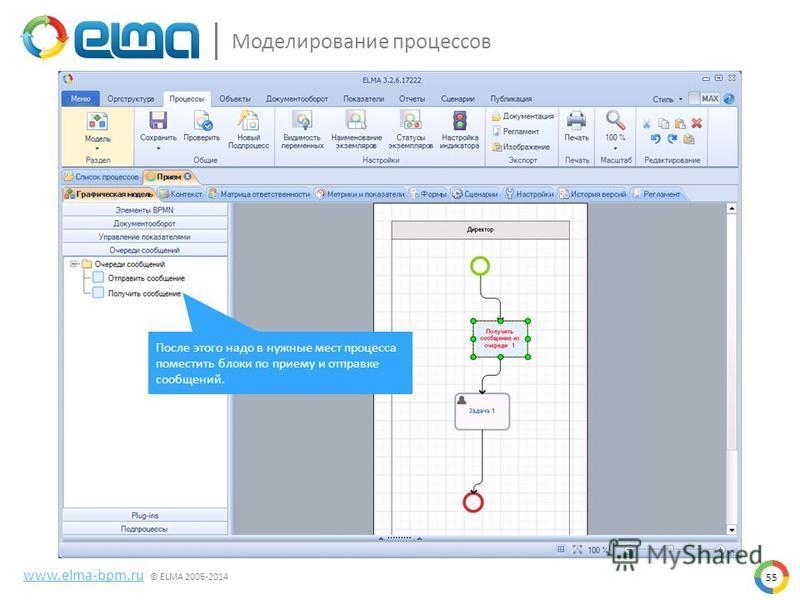 55 Моделирование процессов www.elma-bpm.ru © ELMA 2006-2014 После этого надо в нужные мест процесса поместить блоки по приему и отправке сообщений.