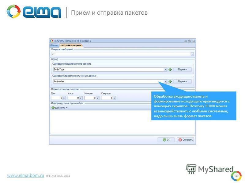 56 Прием и отправка пакетов www.elma-bpm.ru © ELMA 2006-2014 Обработка входящего пакета и формирование исходящего производится с помощью скриптов. Поэтому ELMA может взаимодействовать с любыми системами, надо лишь знать формат пакетов.