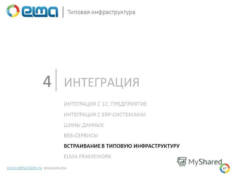 67 www.elma-bpm.ru © ELMA 2006-2014 Типовая инфраструктура ИНТЕГРАЦИЯ С 1С: ПРЕДПРИЯТИЕ ИНТЕГРАЦИЯ С ERP-СИСТЕМАМИ ШИНЫ ДАННЫХ ВЕБ-СЕРВИСЫ ВСТРАИВАНИЕ В ТИПОВУЮ ИНФРАСТРУКТУРУ ELMA FRAMEWORK ИНТЕГРАЦИЯ 4