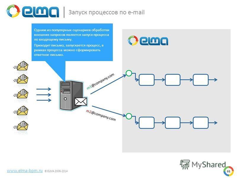 68 www.elma-bpm.ru © ELMA 2006-2014 Запуск процессов по e-mail m1@company.com m2@company.com Одним из популярных сценариев обработки внешних запросов является запуск процесса по входящему письму. Приходит письмо, запускается процесс, в рамках процесс