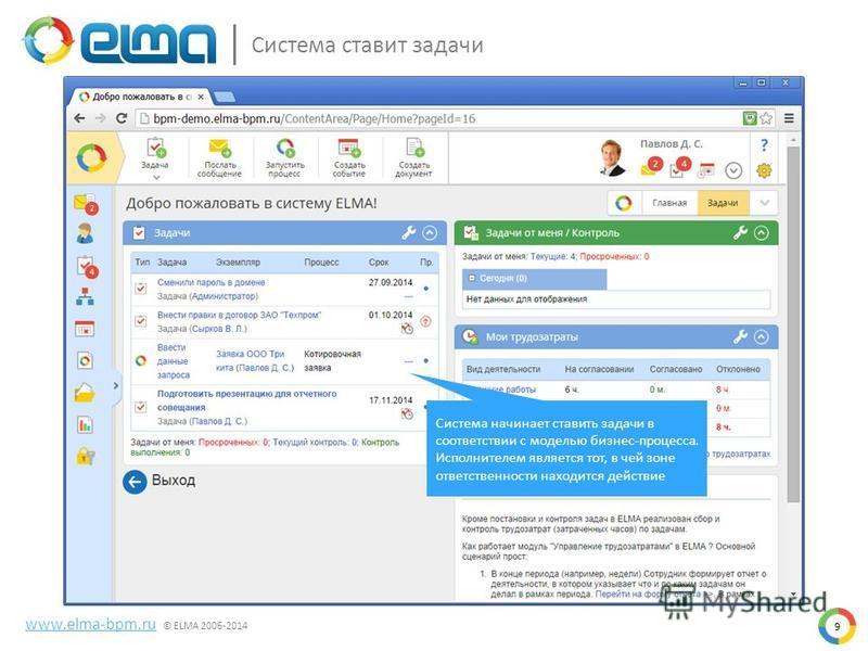 Система ставит задачи www.elma-bpm.ru © ELMA 2006-2014 9 Система начинает ставить задачи в соответствии с моделью бизнес-процесса. Исполнителем является тот, в чей зоне ответственности находится действие