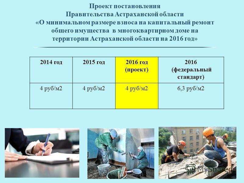 Проект постановления Правительства Астраханской области «О минимальном размере взноса на капитальный ремонт общего имущества в многоквартирном доме на территории Астраханской области на 2016 год» 2014 год 2015 год 2016 год (проект) 2016 (федеральный