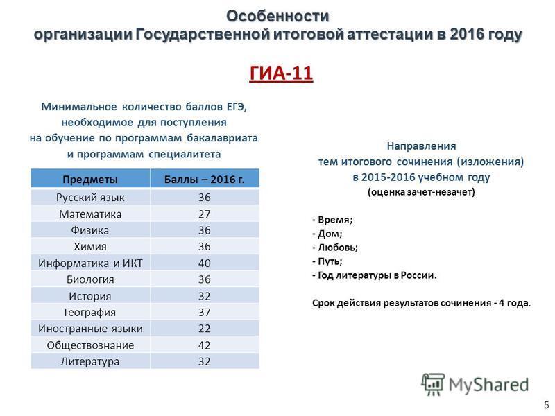Особенности организации Государственной итоговой аттестации в 2016 году ГИА-11 Минимальное количество баллов ЕГЭ, необходимое для поступления на обучение по программам бакалавриата и программам специалитета Предметы Баллы – 2016 г. Русский язык 36 Ма