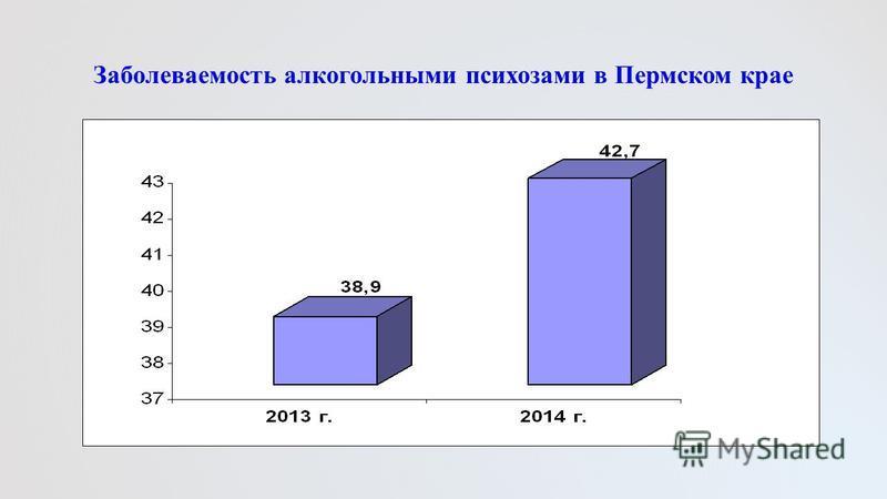 Заболеваемость алкогольными психозами в Пермском крае