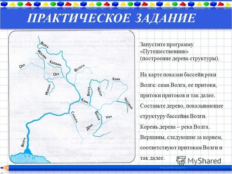 ПРАКТИЧЕСКОЕ ЗАДАНИЕ Запустите программу « Путешественник » ( построение дерева структуры ). На карте показан бассейн реки Волга : сама Волга, ее притоки, притоки притоков и так далее. Составьте дерево, показывающее структуру бассейна Волги. Корень д