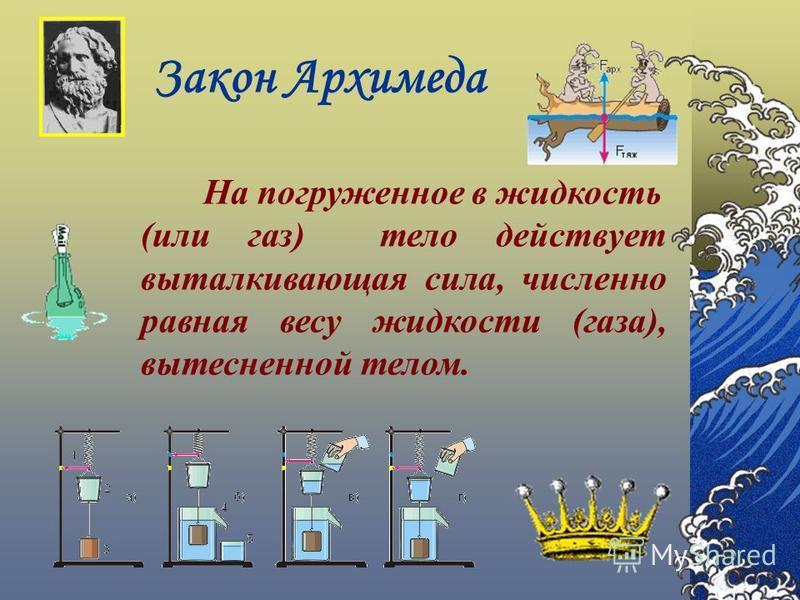Закон Архимеда На погруженное в жидкость (или газ) тело действует выталкивающая сила, численно равная весу жидкости (газа), вытесненной телом.