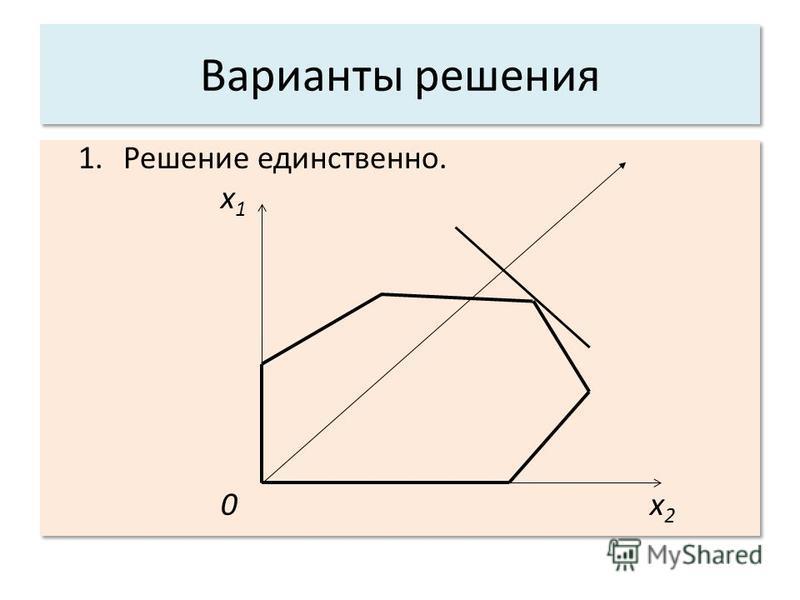 Варианты решения 1. Решение единственно. x 1 0 x 2 1. Решение единственно. x 1 0 x 2
