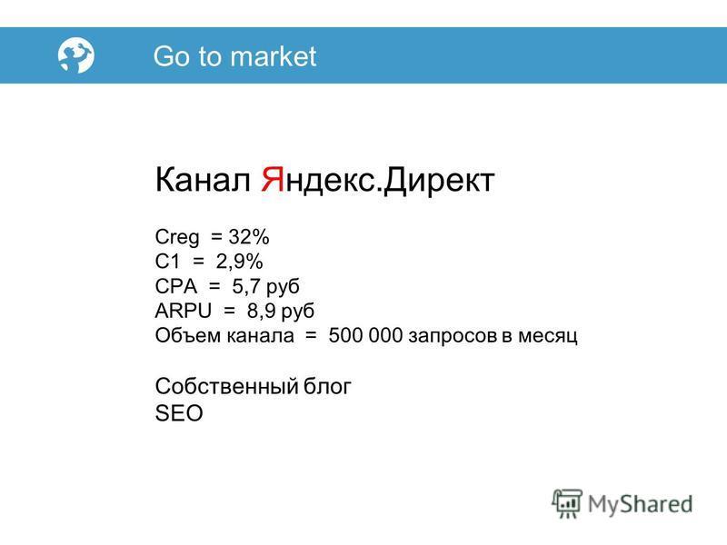 Go to market Канал Яндекс.Директ Сreg = 32% C1 = 2,9% CPA = 5,7 руб ARPU = 8,9 руб Объем канала = 500 000 запросов в месяц Собственный блог SEO