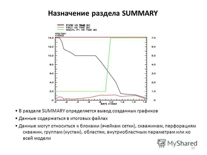 Назначение раздела SUMMARY В разделе SUMMARY определяется вывод созданных графиков Данные содержаться в итоговых файлах Данные могут относиться к блоками (ячейкам сетки), скважинам, перфорациям скважин, группам (кустам), областям, внутриобластным пар