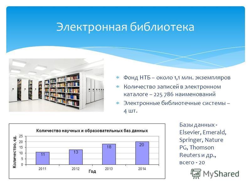 Фонд НТБ – около 1,1 млн. экземпляров Количество записей в электронном каталоге – 225 786 наименований Электронные библиотечные системы – 4 шт. Электронная библиотека Базы данных - Elsevier, Emerald, Springer, Nature PG, Thomson Reuters и др., всего