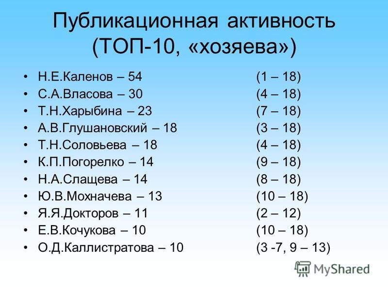 Публикационная активность (ТОП-10, «хозяева») Н.Е.Каленов – 54 (1 – 18) С.А.Власова – 30 (4 – 18) Т.Н.Харыбина – 23 (7 – 18) А.В.Глушановский – 18 (3 – 18) Т.Н.Соловьева – 18 (4 – 18) К.П.Погорелко – 14 (9 – 18) Н.А.Слащева – 14 (8 – 18) Ю.В.Мохначев
