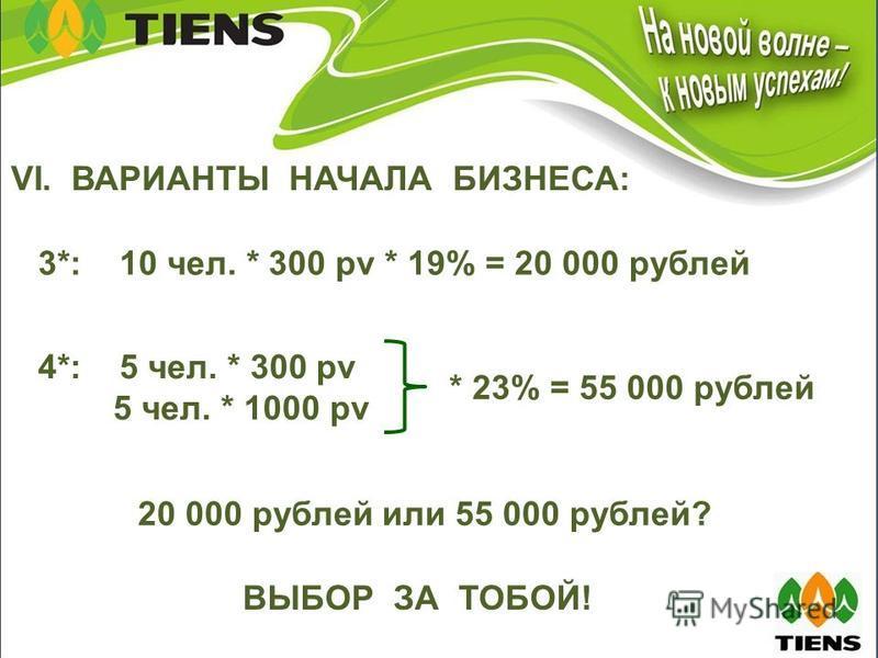 VI. ВАРИАНТЫ НАЧАЛА БИЗНЕСА: 3*: 10 чел. * 300 pv * 19% = 20 000 рублей 4*: 5 чел. * 300 pv 5 чел. * 1000 pv * 23% = 55 000 рублей 20 000 рублей или 55 000 рублей? ВЫБОР ЗА ТОБОЙ!