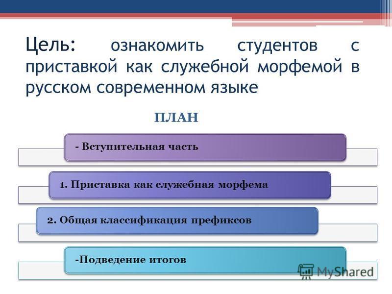 Цель: ознакомить студентов с приставкой как служебной морфемой в русском современном языке - Вступительная часть 1. Приставка как служебная морфема 2. Общая классификация префиксов-Подведение итогов ПЛАН