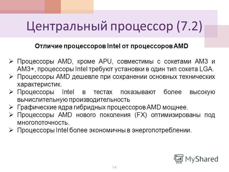 Центральный процессор (7.2) 14 Отличие процессоров Intel от процессоров AMD Процессоры AMD, кроме APU, совместимы с сокетами AM3 и AM3+, процессоры Intel требуют установки в один тип сокета LGA. Процессоры AMD дешевле при сохранении основных техничес