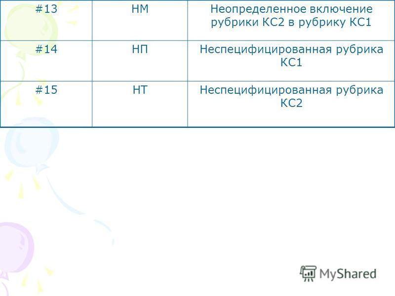 #13НМНеопределенное включение рубрики КС2 в рубрику КС1 #14НПНеспецифицированная рубрика КС1 #15НТНеспецифицированная рубрика КС2