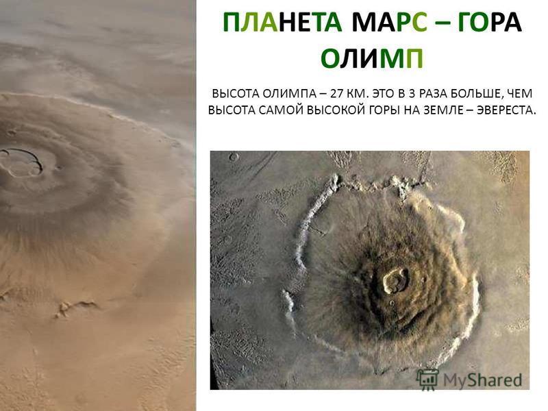 ПЛАНЕТА МАРС – ГОРА ОЛИМП ВЫСОТА ОЛИМПА – 27 КМ. ЭТО В 3 РАЗА БОЛЬШЕ, ЧЕМ ВЫСОТА САМОЙ ВЫСОКОЙ ГОРЫ НА ЗЕМЛЕ – ЭВЕРЕСТА. Планета марс – гора олимп. Высота олимпа – 27 км. Это в 3 раза больше, чем высота самой высокой горы на земле – эвереста.