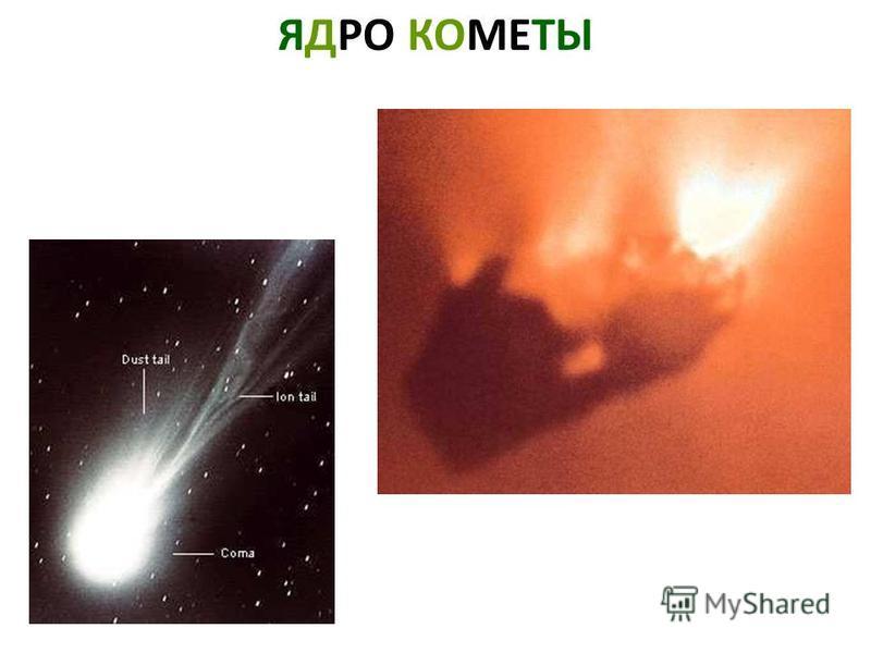 ЯДРО КОМЕТЫ Ядро кометы.