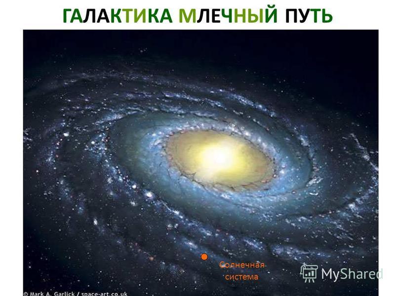 ГАЛАКТИКА МЛЕЧНЫЙ ПУТЬ Солнечная система Галактика млечный путь. Солнечная система.