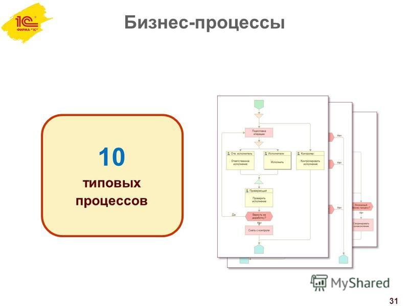 Бизнес-процессы 31 10 типовых процессов