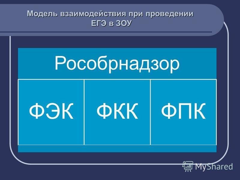 Модель взаимодействия при проведении ЕГЭ в ЗОУ Рособрнадзор ФЭКФККФПК