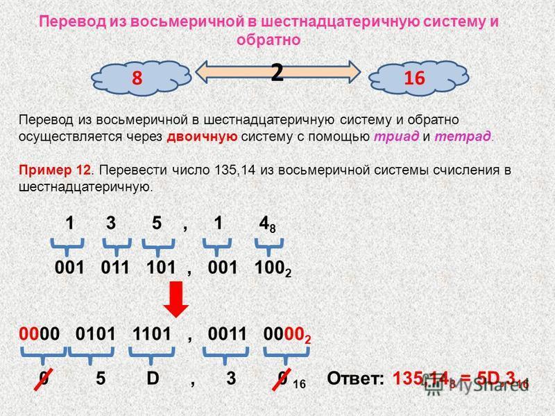 Перевод из восьмеречной в шестнадцатеричную систему и обратно осуществляется через двоичную систему с помощью триад и тетрад. Пример 12. Перевести число 135,14 из восьмеречной системы счисления в шестнадцатеричную. 1 3 5, 1 4 8 001 011 101, 001 100 2