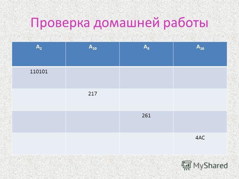 Проверка домашней работы А2А2 А 10 А8А8 А 16 110101 217 261 4АС