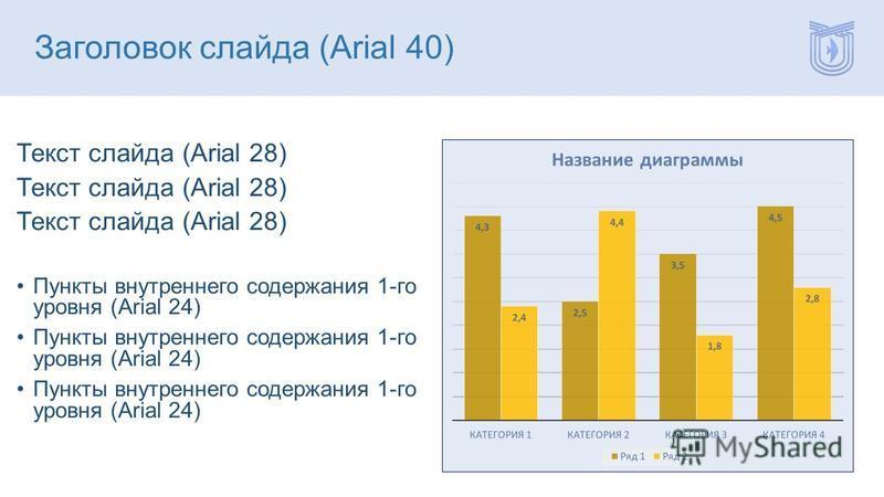 Заголовок слайда (Arial 40) Текст слайда (Arial 28) Пункты внутреннего содержания 1-го уровня (Arial 24)