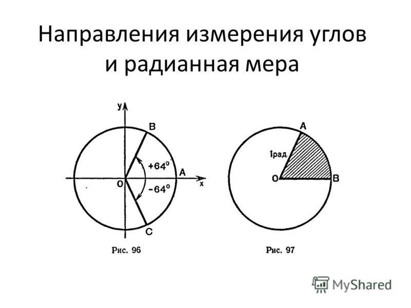 Направления измерения углов и радианная мера