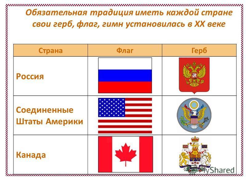Обязательная традиция иметь каждой стране свои герб, флаг, гимн установилась в XX веке Страна ФлагГерб Россия Соединенные Штаты Америки Канада Страна ФлагГерб Страна ФлагГерб Болгария Великобритания Китай
