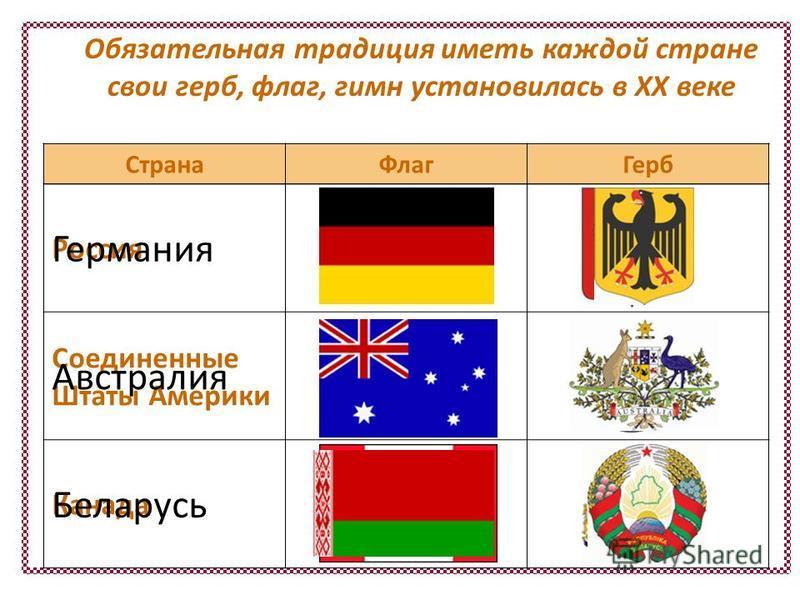Обязательная традиция иметь каждой стране свои герб, флаг, гимн установилась в XX веке Страна ФлагГерб Россия Соединенные Штаты Америки Канада Страна ФлагГерб Германия Австралия Беларусь Страна ФлагГерб