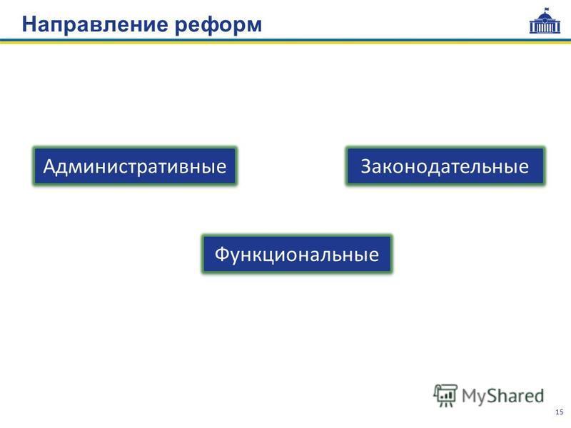 15 Административные Законодательные Функциональные Направление реформ